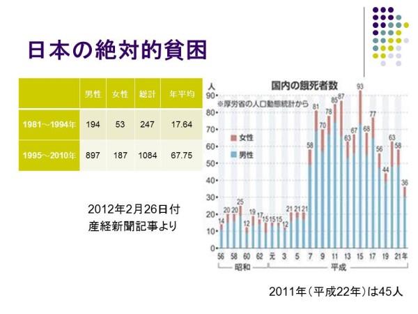 140201札幌集会01